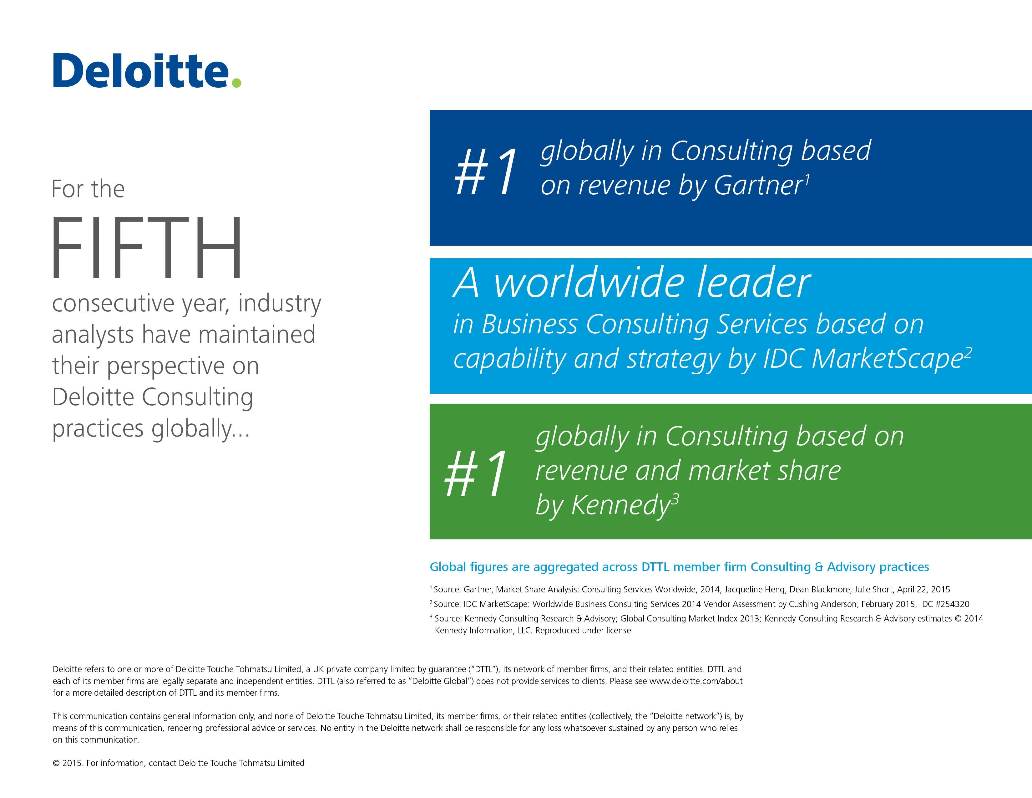 Consulting | Deloitte | Global consulting services, reports, and ...