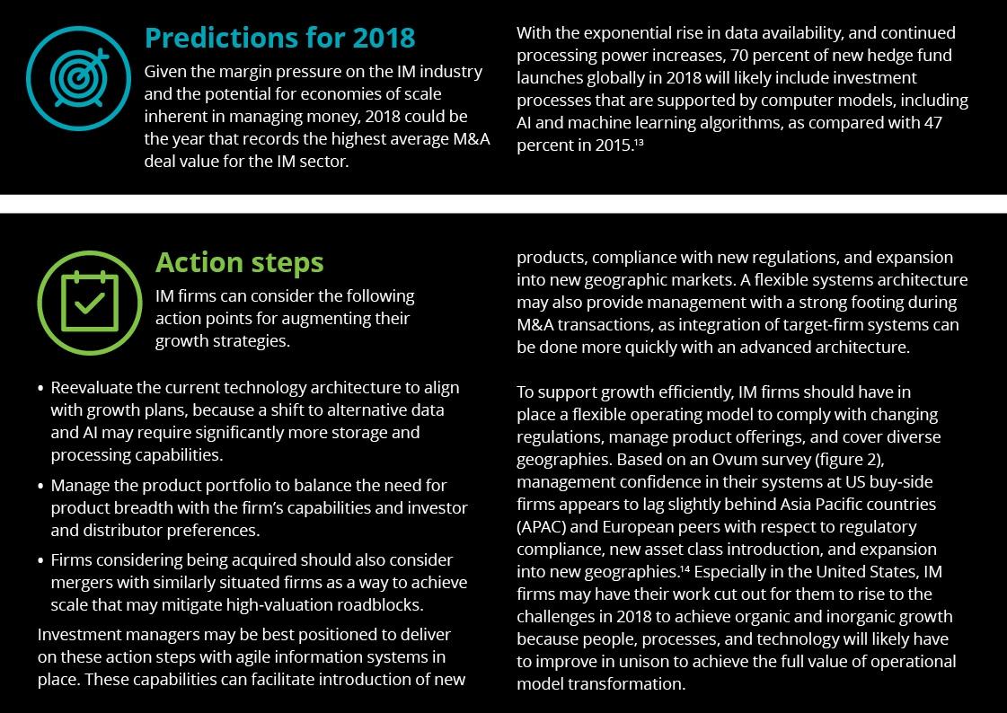 2018 Investment Management Outlook   Deloitte