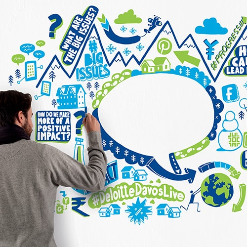 Millennial Survey 2014 | Deloitte | Social impact, Innovation