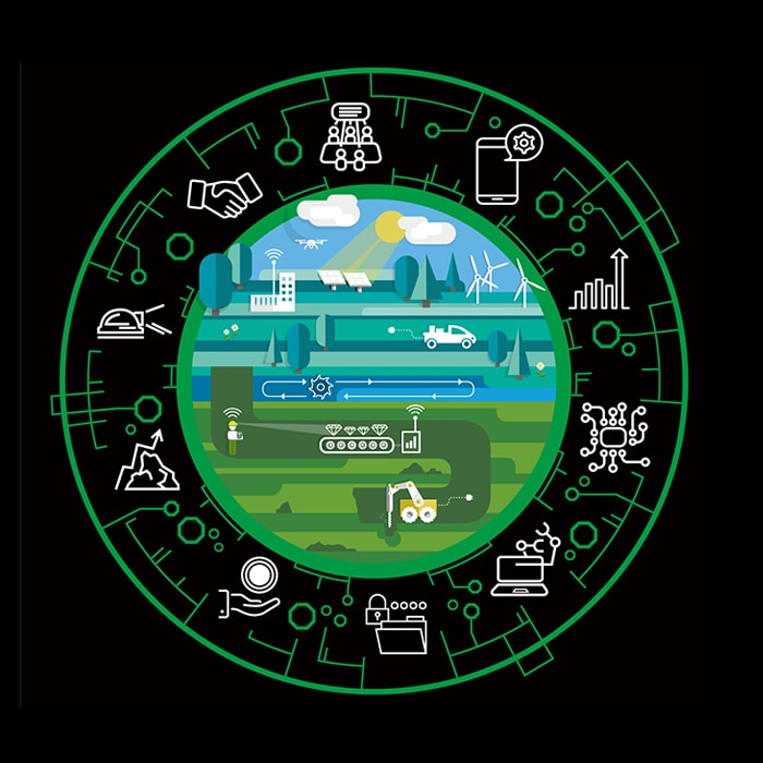 The future of tax in mining | Deloitte | Tracking the Trends