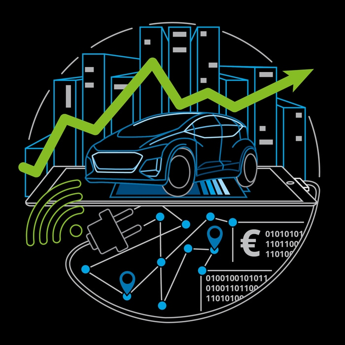 The Future Of Car Sales In 2035 Deloitte Global