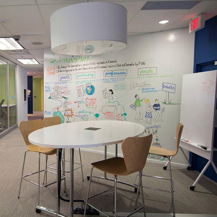 Deloitte Greenhouse Case Study: Canada | Deloitte | About Deloitte