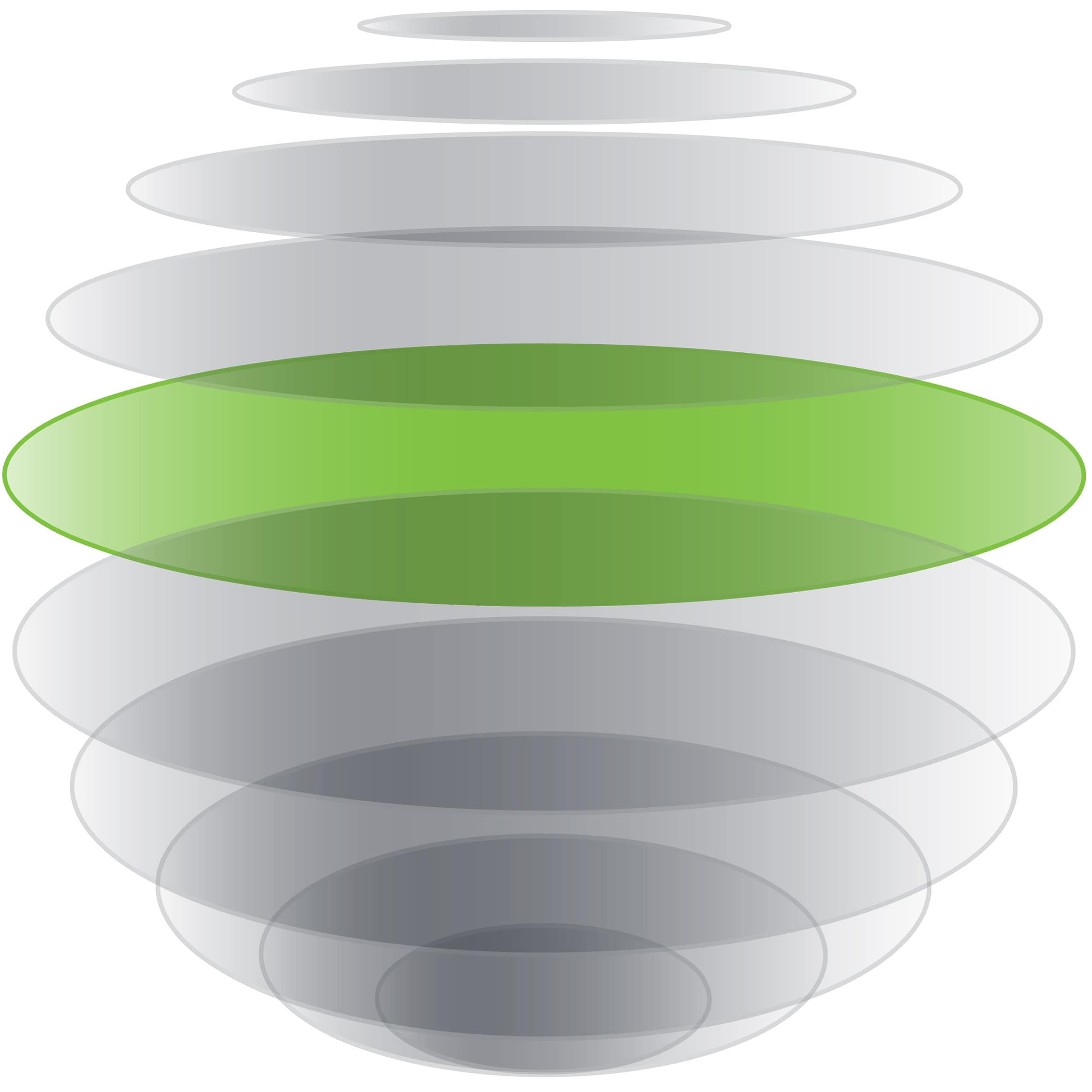 Global indirect tax rates | Deloitte | Tax Services
