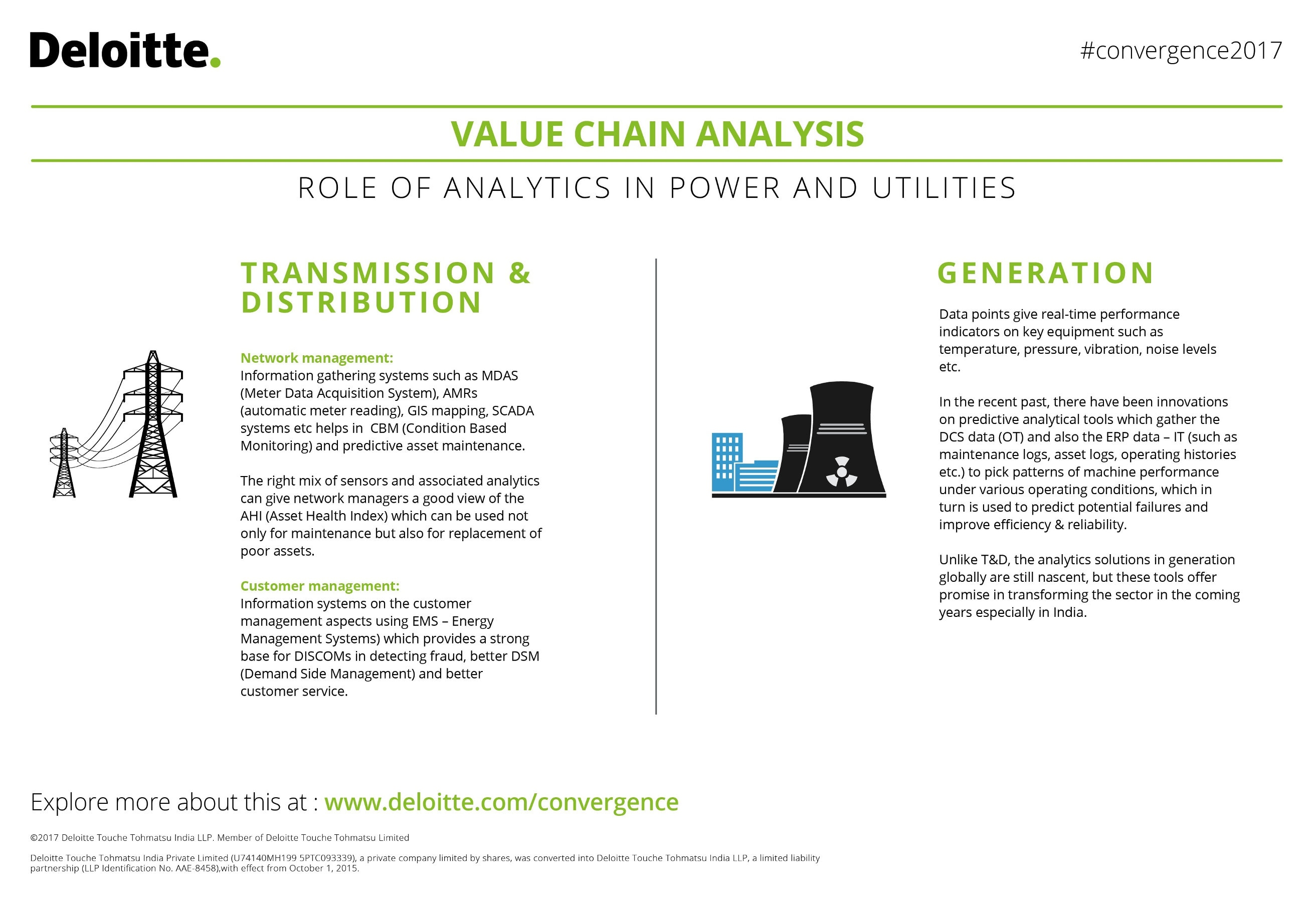 Power Consulting | Power Consultant Firm | Deloitte India