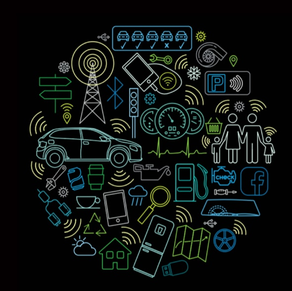 Elevating human experience for automotive customers through digital transformation