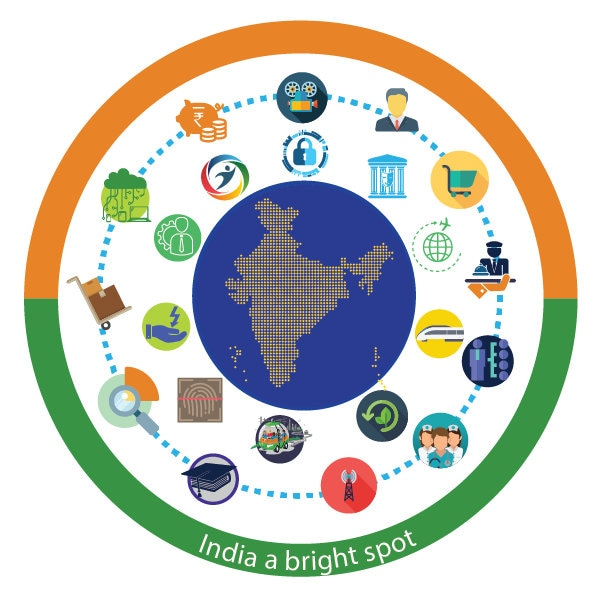 importance of service marketing in indian economy