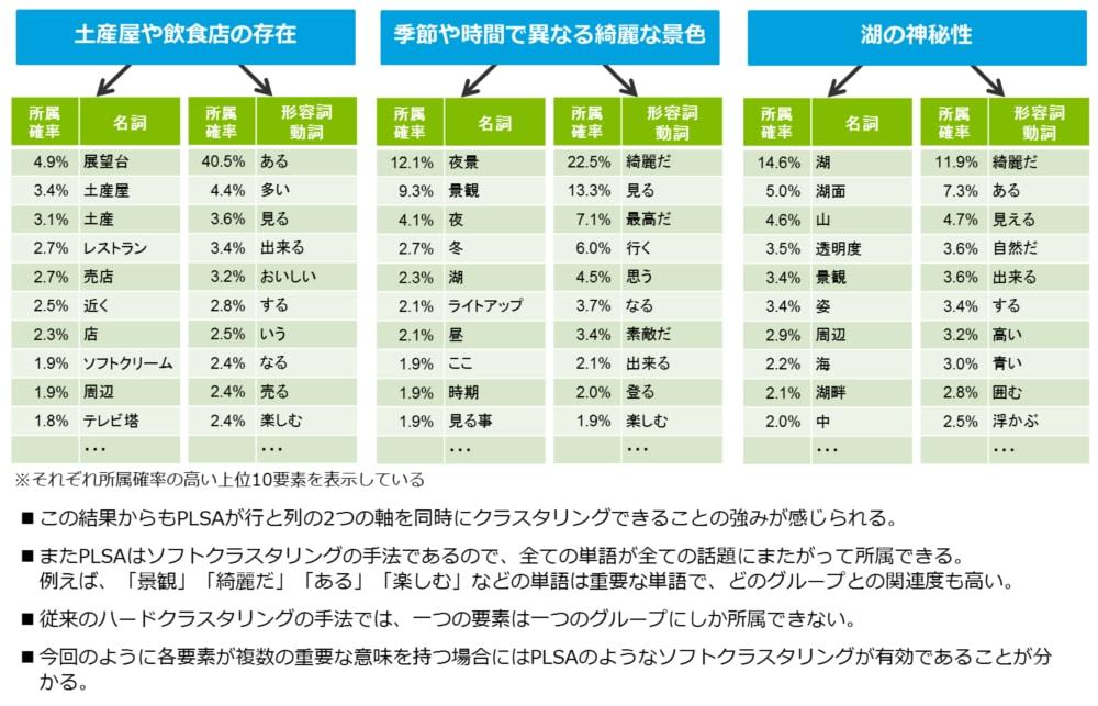 https://www2.deloitte.com/content/dam/Deloitte/jp/Images/misc/infographics/deloitte-analytics/Articles/ja-da-infographics-analytics-report-005-5.png