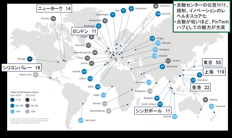 フィン テック グローバル