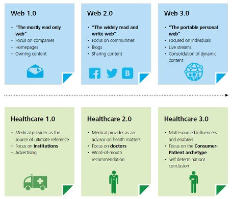 healthcare and public health critical infrastructure sector Healthcare & public health sector home \ healthcare & public health sector the move toward electronic health records and the digitization of our healthcare model.
