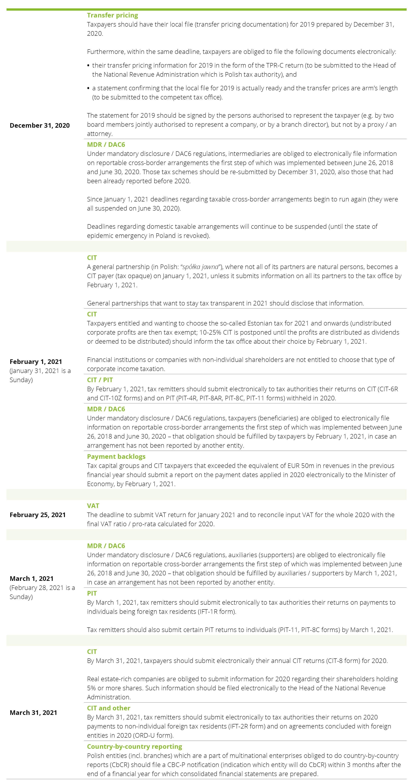 pl_Deloitte_Poland_Tax_News_for_Financial_Institutions_-_December_2020 (3).jpg (2279×4299)