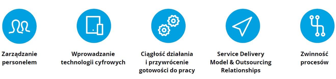 pl_Centra-uslug-wspolnych-GBS-w-czasie-niepewnosc_image.jpg (1318×312)