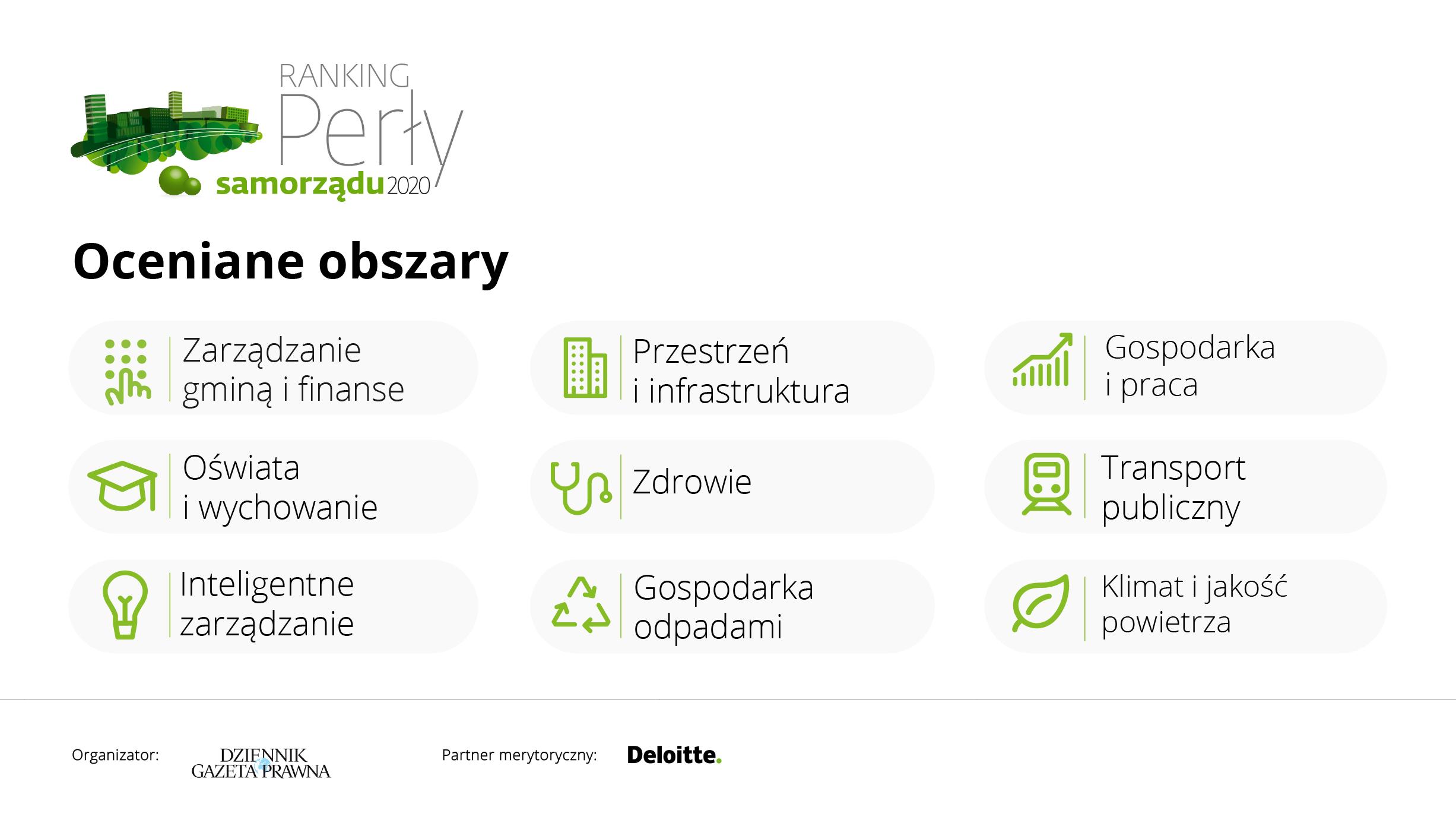 pl_Ranking-Perly-Samorzadu-2020_obszary.png (2453×1381)