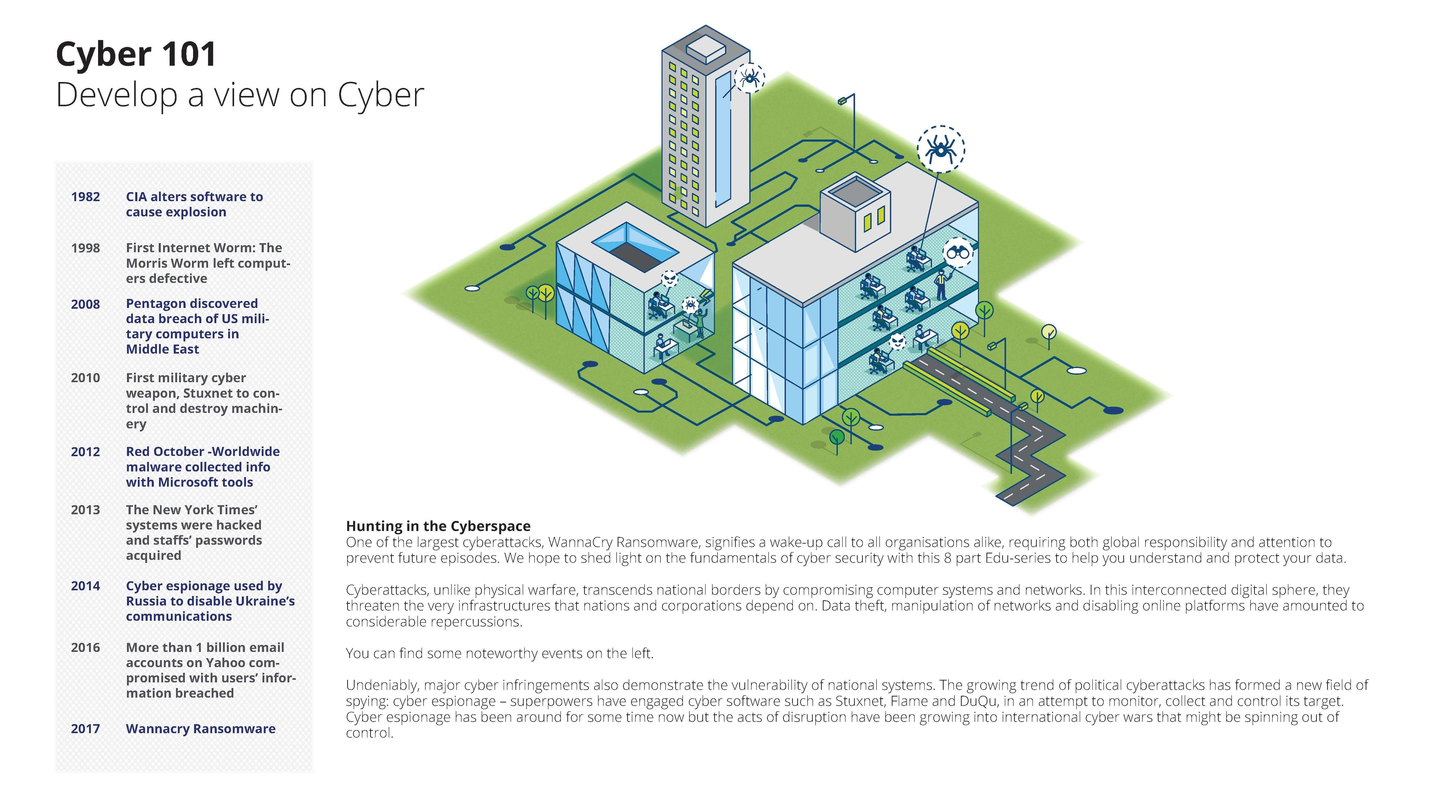 Anatomy of a Cyber Attack - Part 3 | Deloitte SEA | Risk Advisory