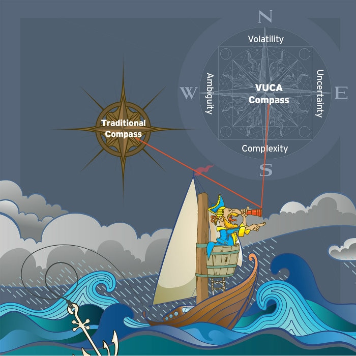 Risk Management In A Vuca Environment Deloitte Sea