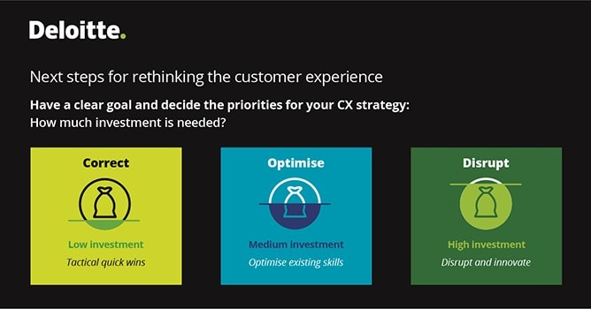 Next steps for rethinking the customer experience infographic