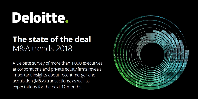 M&A trends infographic 2018 | Deloitte US