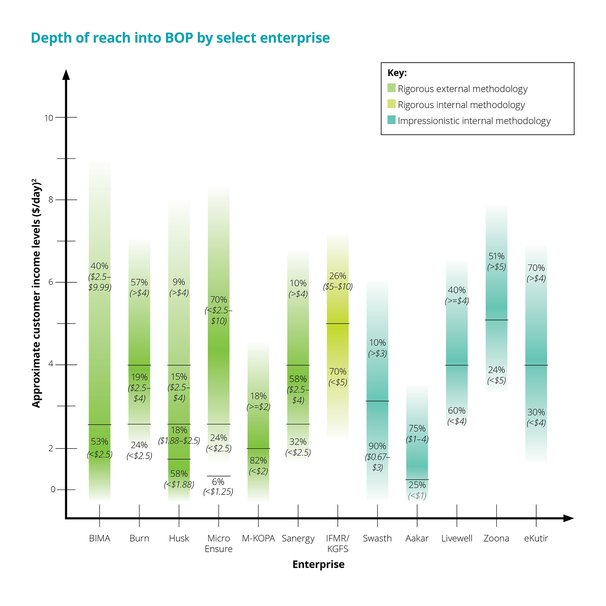 Economic sustainability at the bottom of the pyramid | Deloitte US