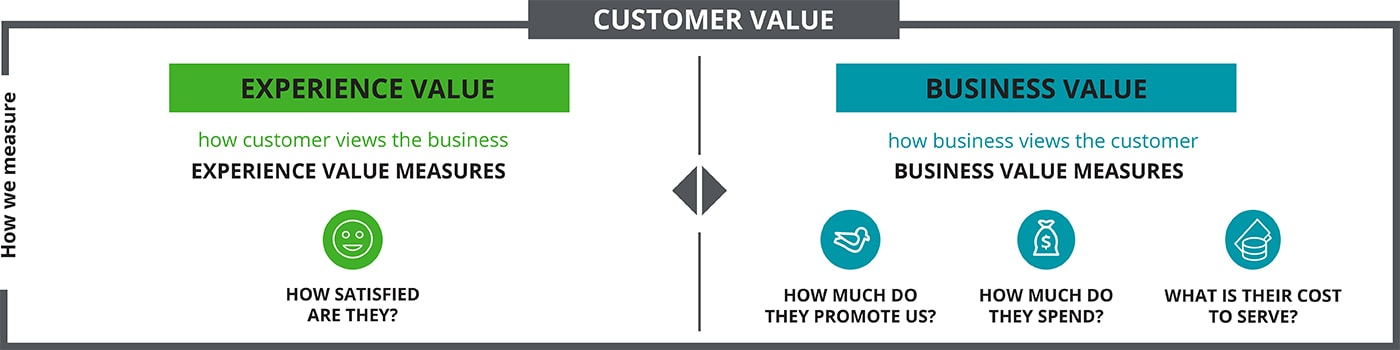 us-cxv-customer-value.jpg (1400×350)