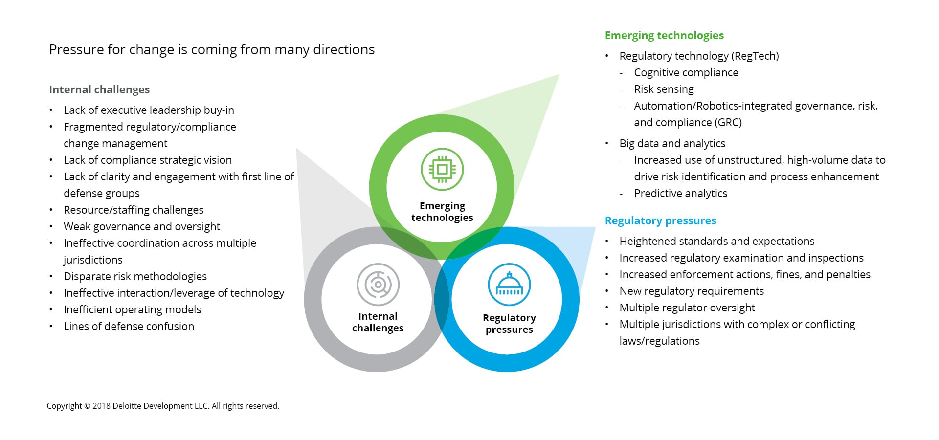 Technology Management Image: Insurance RegTech: Adding Business Value To Compliance