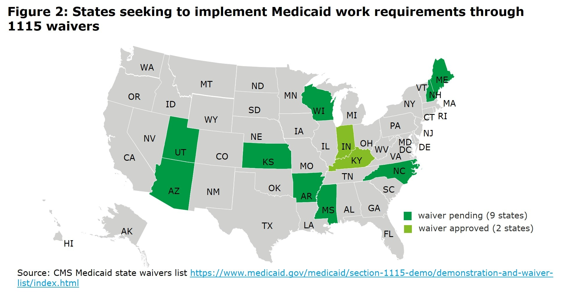 10 Steps to Instituting Medicaid Work Requirements