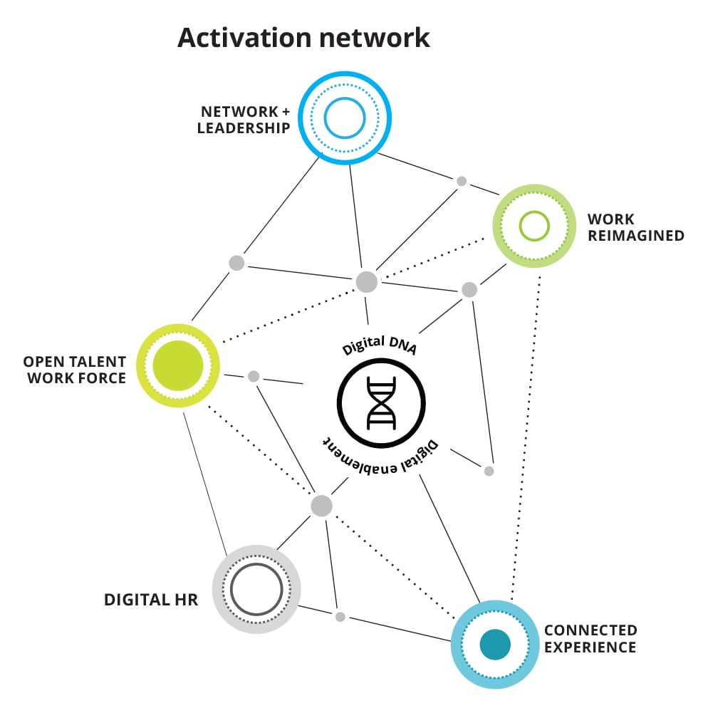 us-activation-network-new.jpg (994×994)
