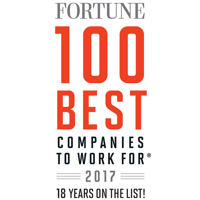 America's Largest Private Companies List - Forbes