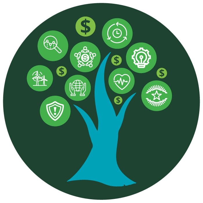 Social Value Creation And Sustainable Business Consulting Deloitte Us