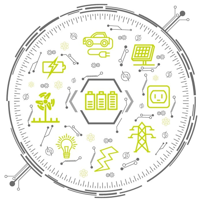 The Supercharged Market for Global Energy Storage | Deloitte US