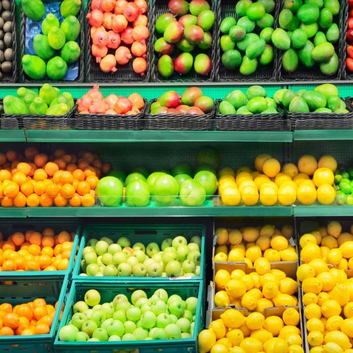 Future of Fresh Food Supply Chain | Deloitte US