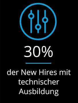 Keyfact 2: 30% der New Hires mit technischer Ausbildung