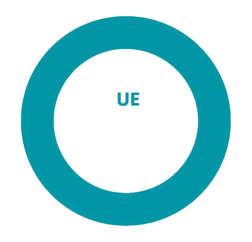 Diagrama Europa