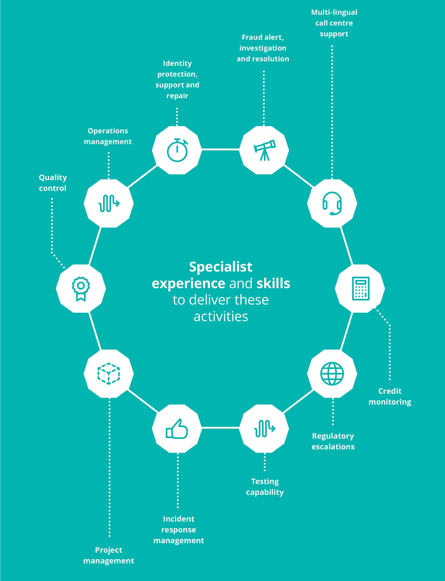 deloitte-uk-specialist-experience-and-skills.jpg