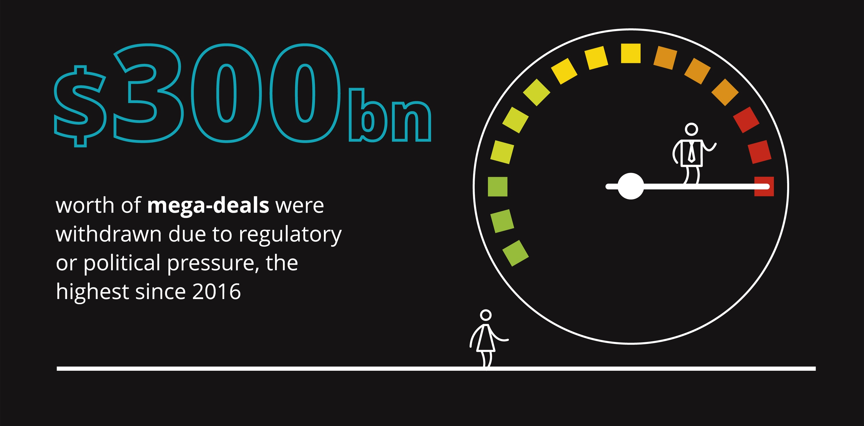 Future of the Deal | Deloitte UK