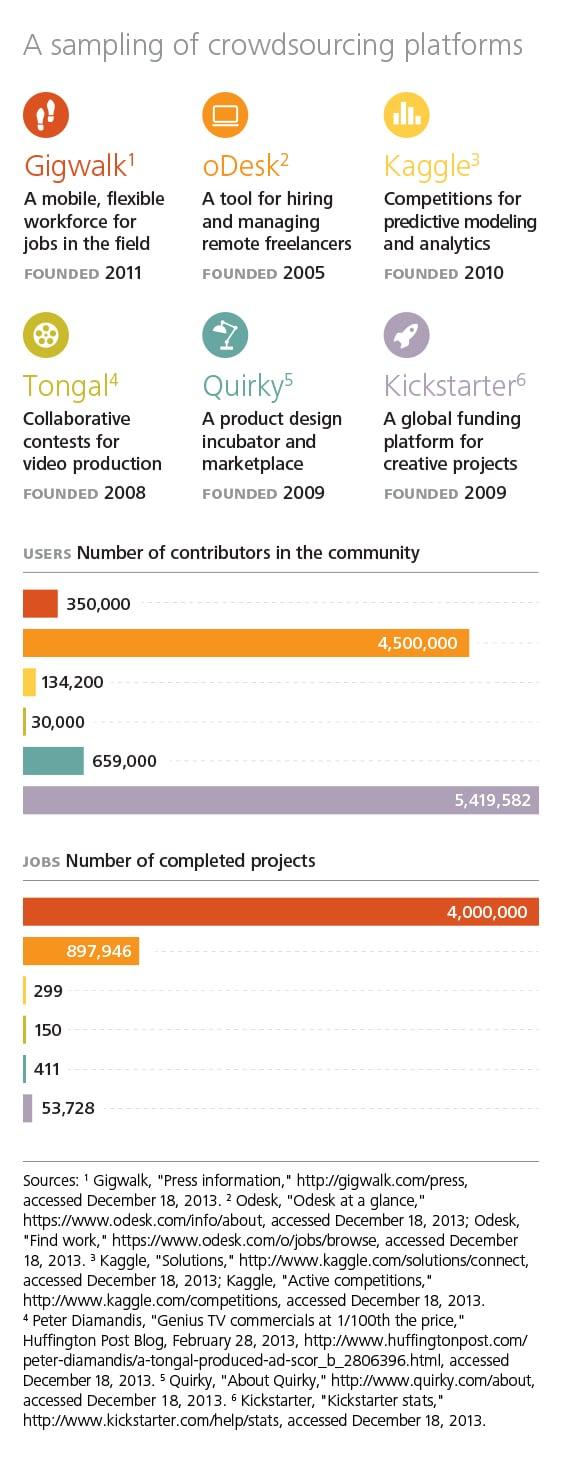 Crowdsourcing-Print-Final-v2