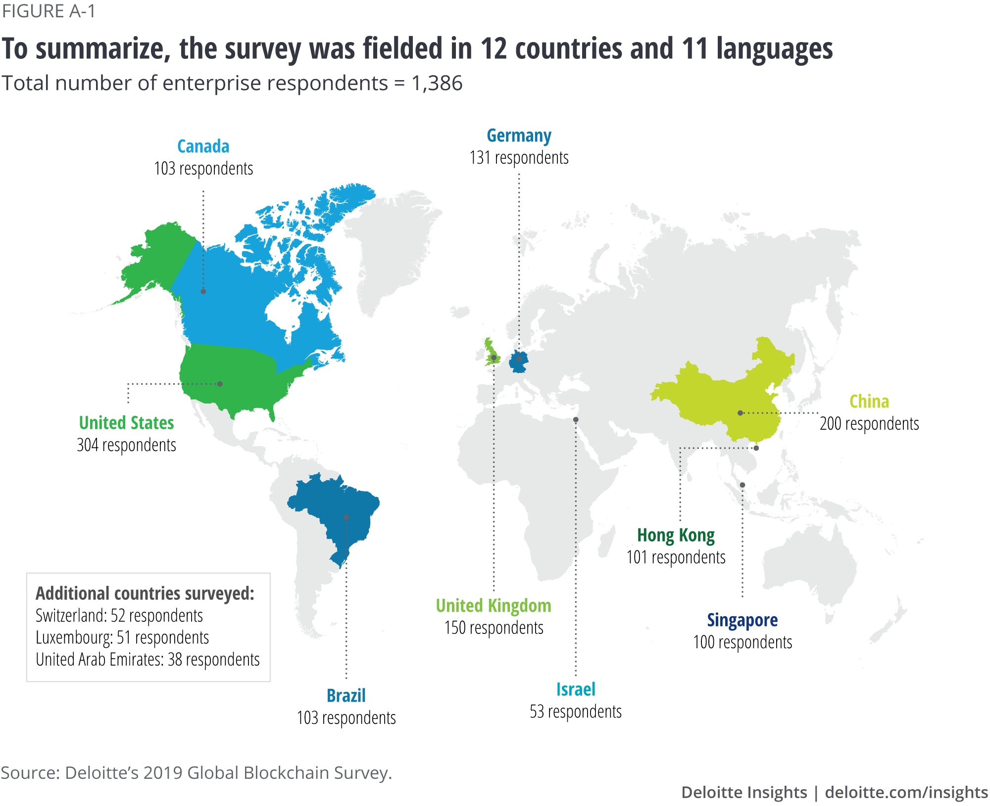 To summarize, the survey was fielded in 12 countries and 11 languages