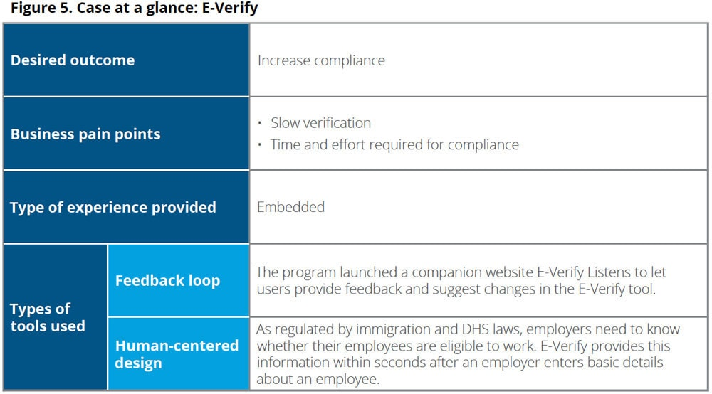 Case at a glance: E-Verify