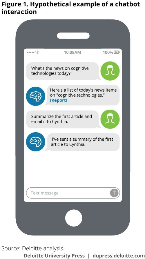 Hypothetical example of a chatbot interaction