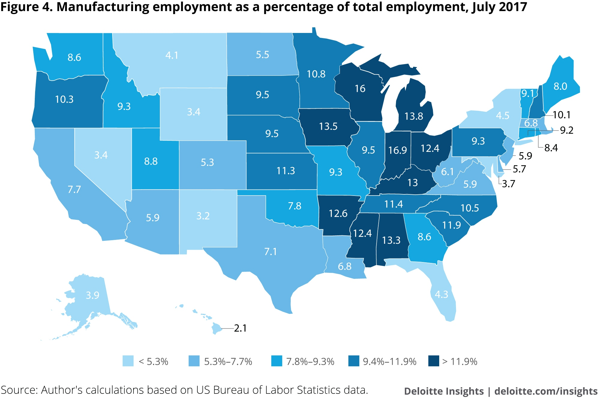 Manufacturing employment as a percentage of total employment, July 2017