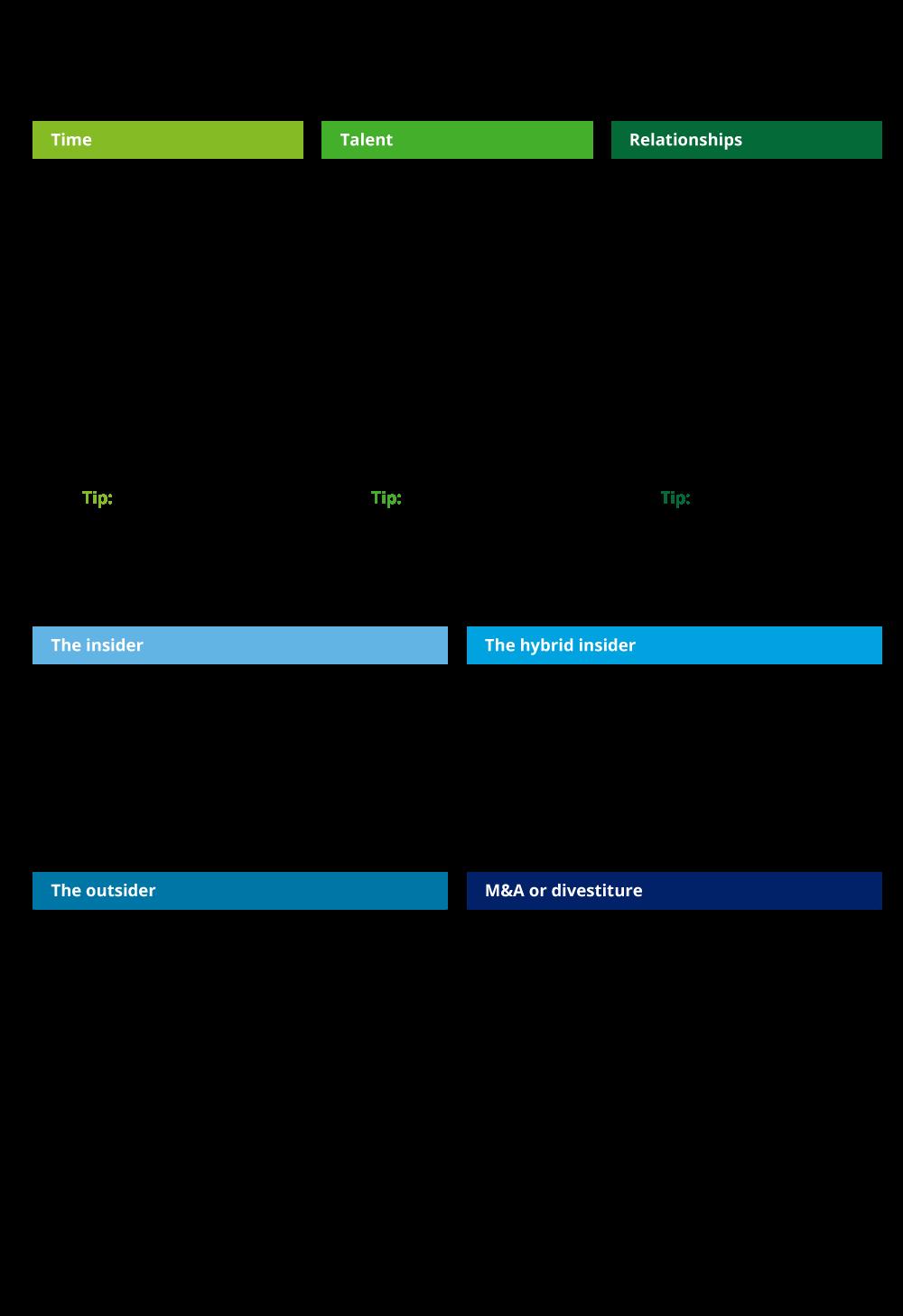 Transition strategies for CIOs | Deloitte Insights