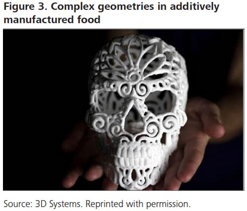 DUP_1147 Fig 3. Complex geometries in additively manufactured food