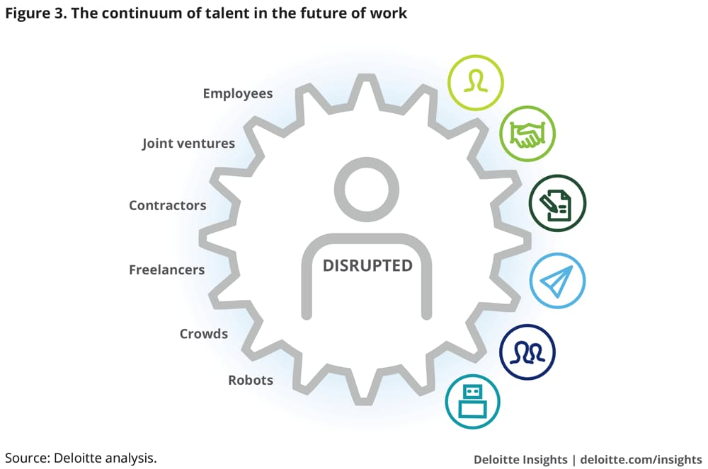The broadening talent continuum