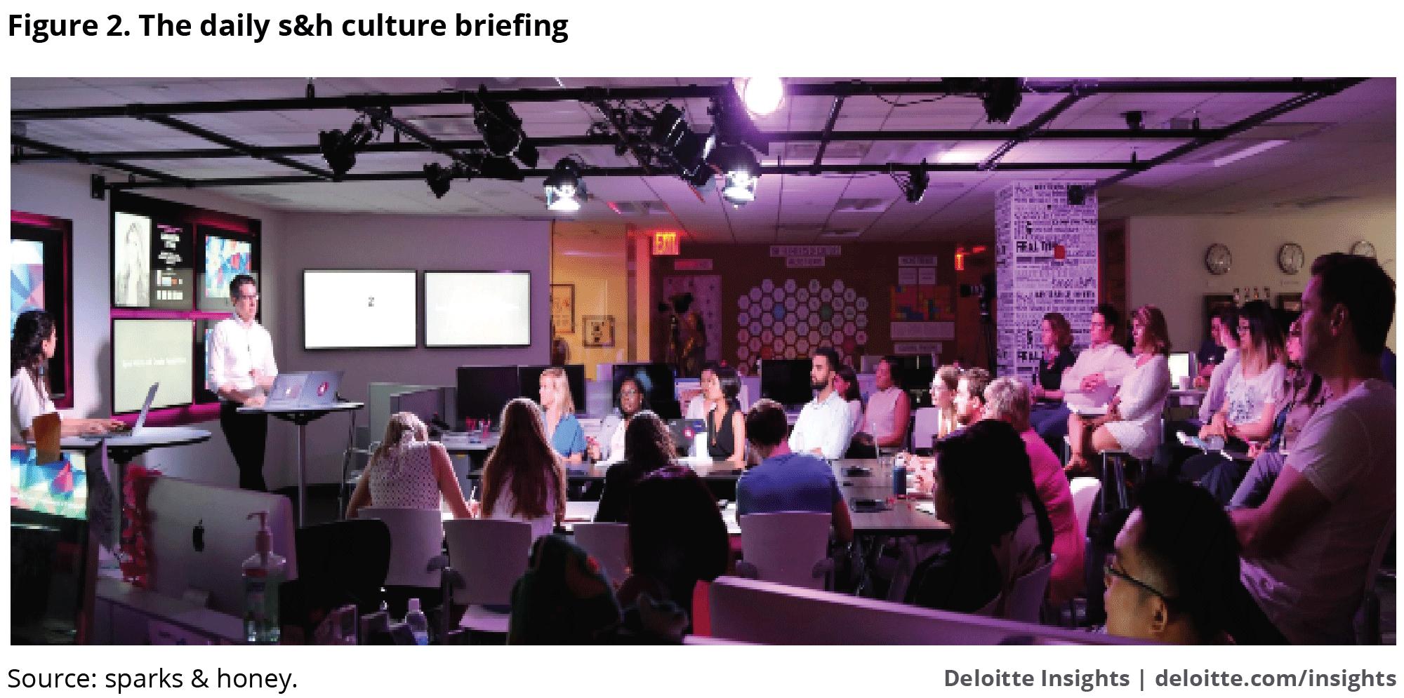 Sparks & Honey Business Practice Case Study | Deloitte Insights