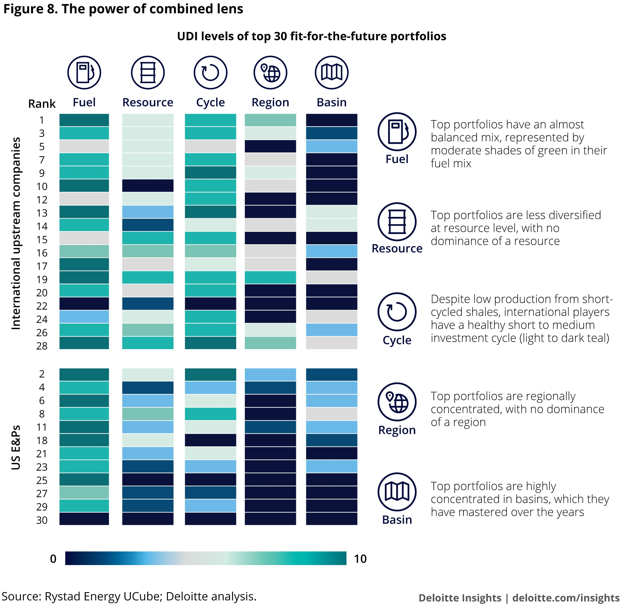 The power of a combined lens