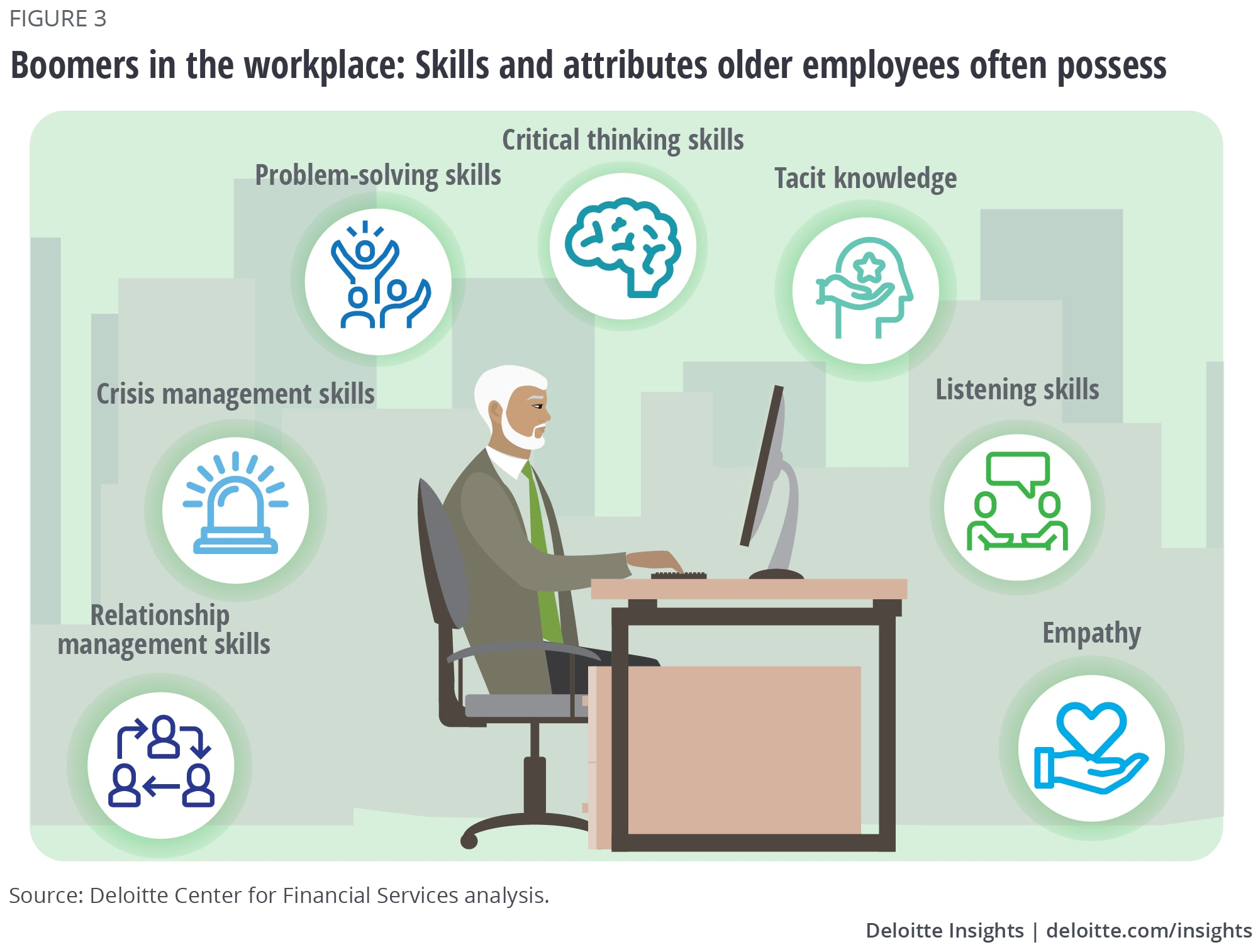 Boomers in the workplace: Skills and attributes older employees often possess