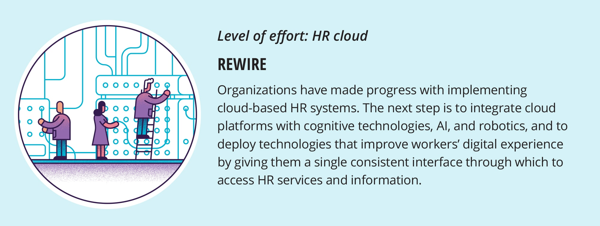 Level of effort: HR cloud