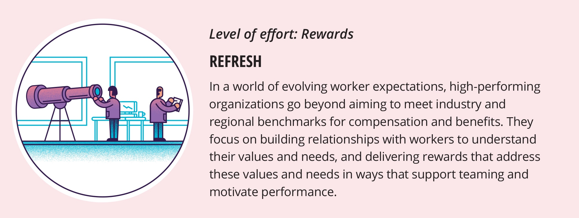 Employee Rewards: What do Employees Value Most?   Deloitte Insights