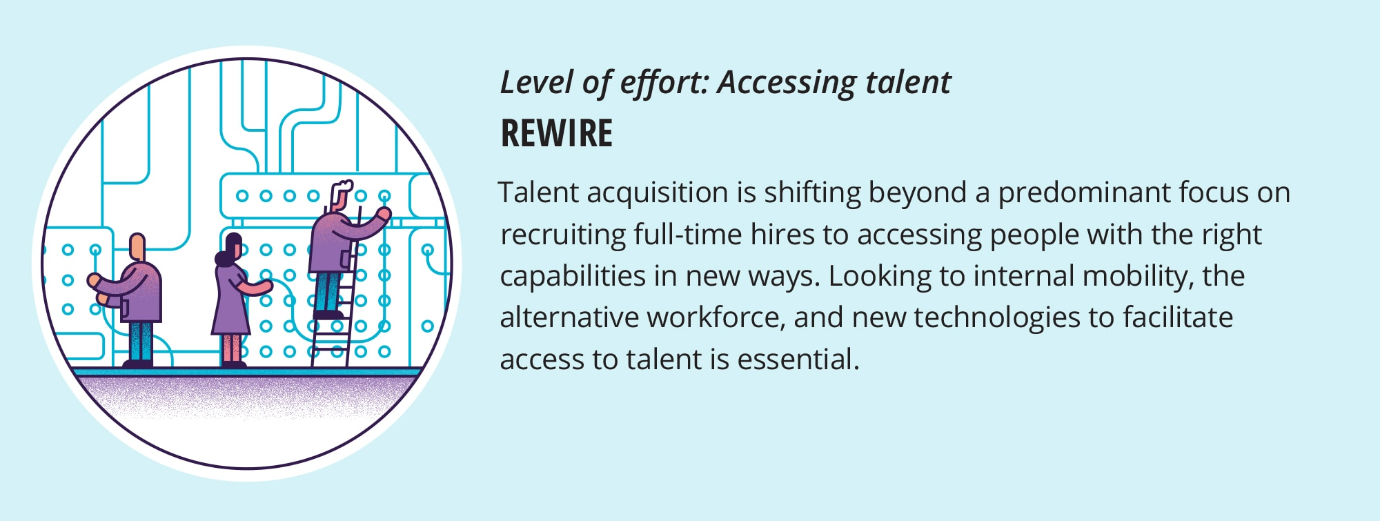 Talent acquisition opportunities in today's world   Deloitte Insights