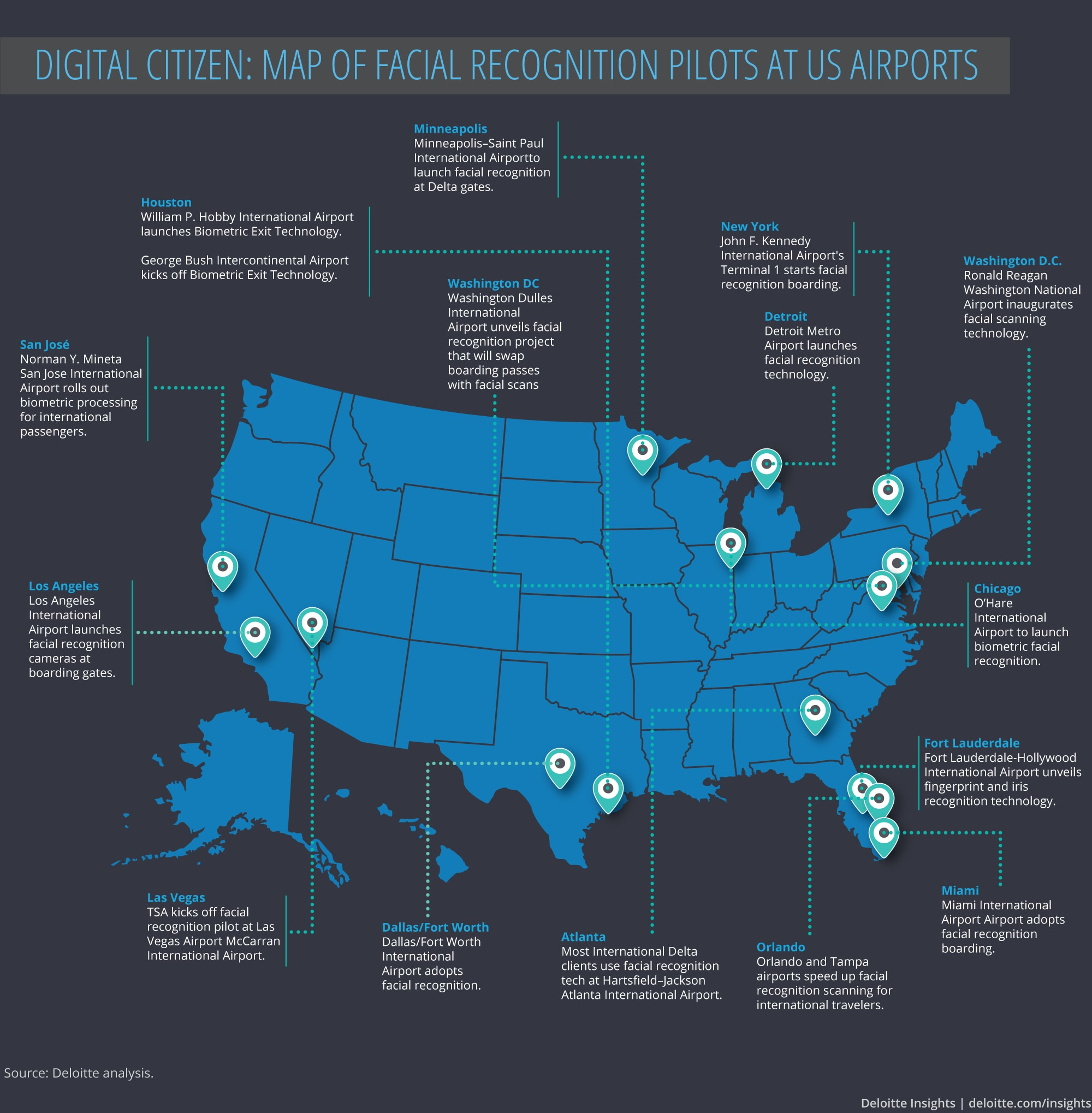 Map of facial recognition pilots at US airports