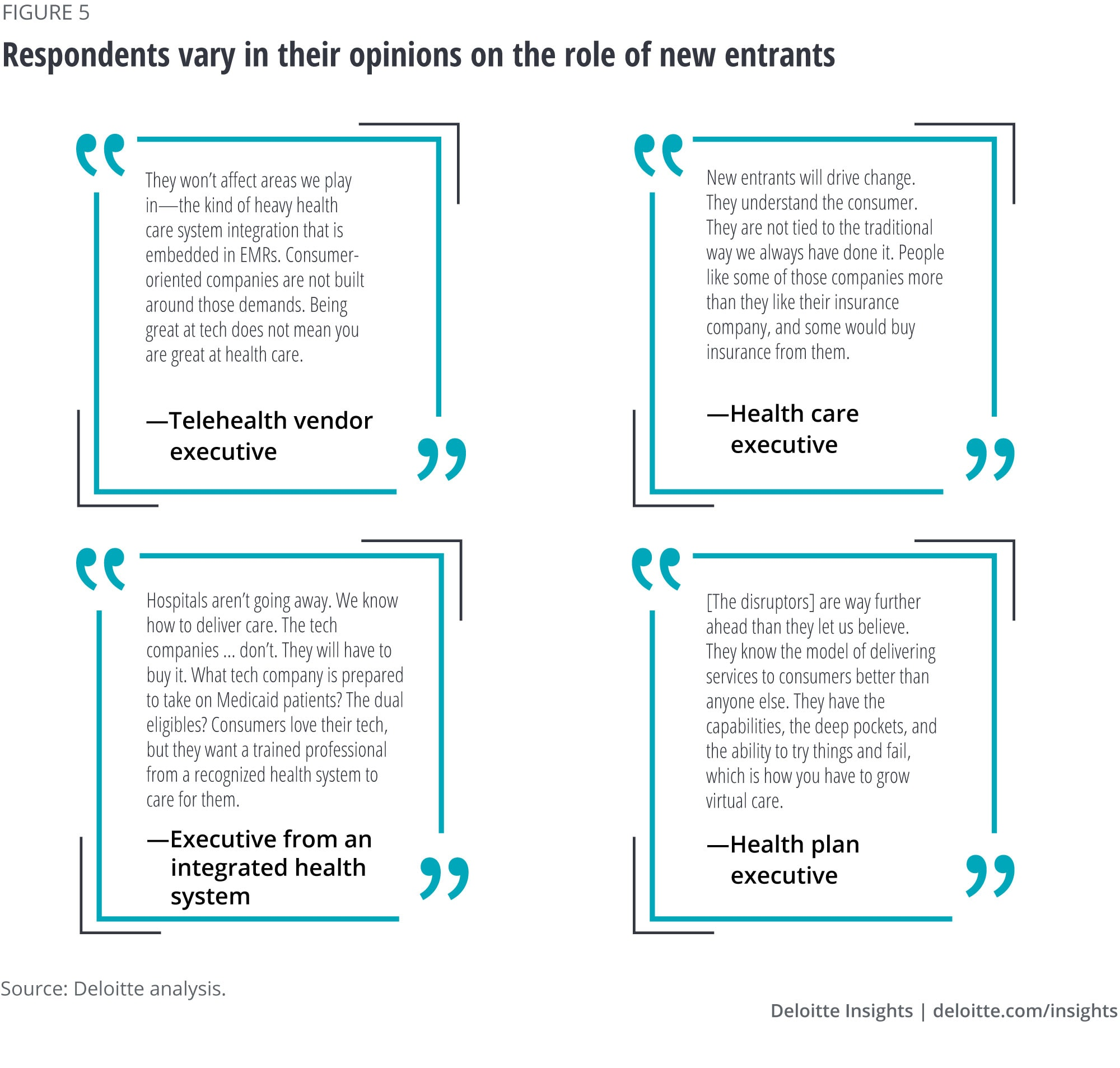 Opinions vary on the role of new entrants