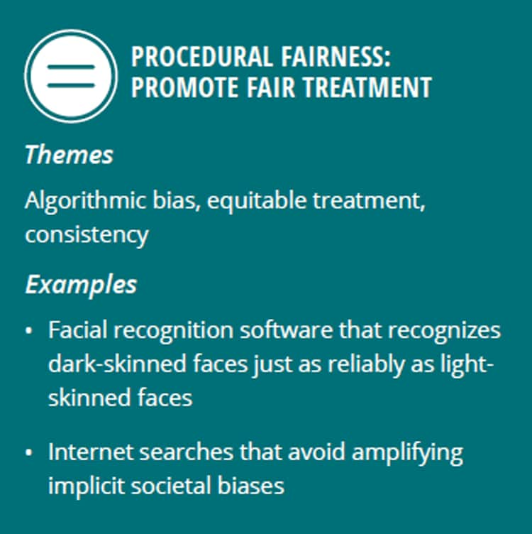 Procedural fairness